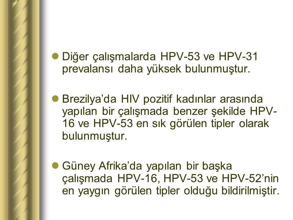 Diğer çalışmalarda HPV-53 ve HPV-31 prevalansı daha yüksek bulunmuştur.