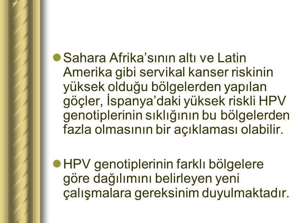 Sahara Afrika'sının altı ve Latin Amerika gibi servikal kanser riskinin yüksek olduğu bölgelerden yapılan göçler, İspanya'daki yüksek riskli HPV genotiplerinin sıklığının bu bölgelerden fazla olmasının bir açıklaması olabilir.
