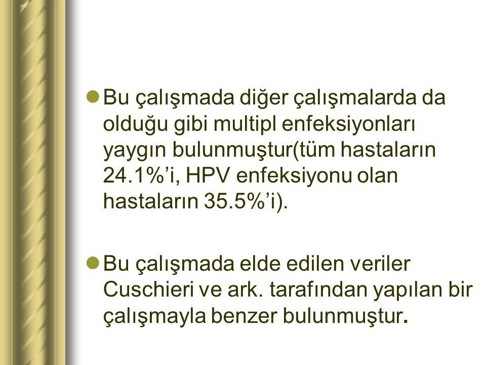 Bu çalışmada diğer çalışmalarda da olduğu gibi multipl enfeksiyonları yaygın bulunmuştur(tüm hastaların 24.1%'i, HPV enfeksiyonu olan hastaların 35.5%'i).