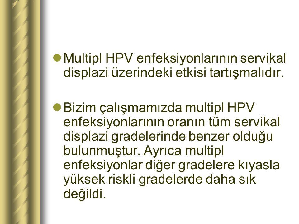 Multipl HPV enfeksiyonlarının servikal displazi üzerindeki etkisi tartışmalıdır.