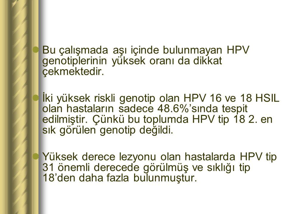 Bu çalışmada aşı içinde bulunmayan HPV genotiplerinin yüksek oranı da dikkat çekmektedir.
