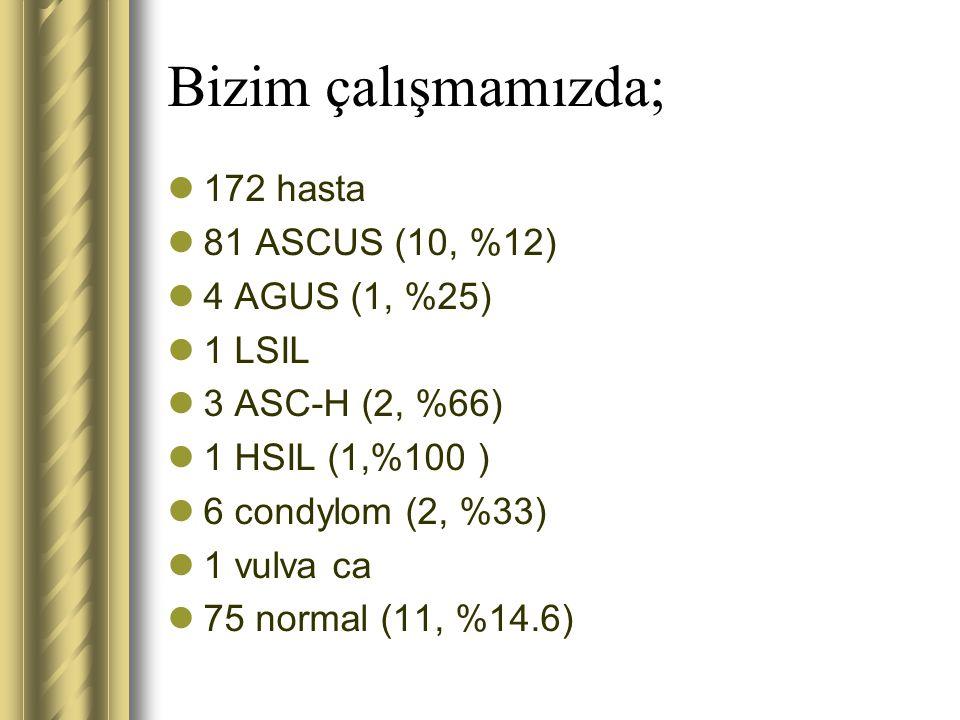 Bizim çalışmamızda; 172 hasta 81 ASCUS (10, %12) 4 AGUS (1, %25)