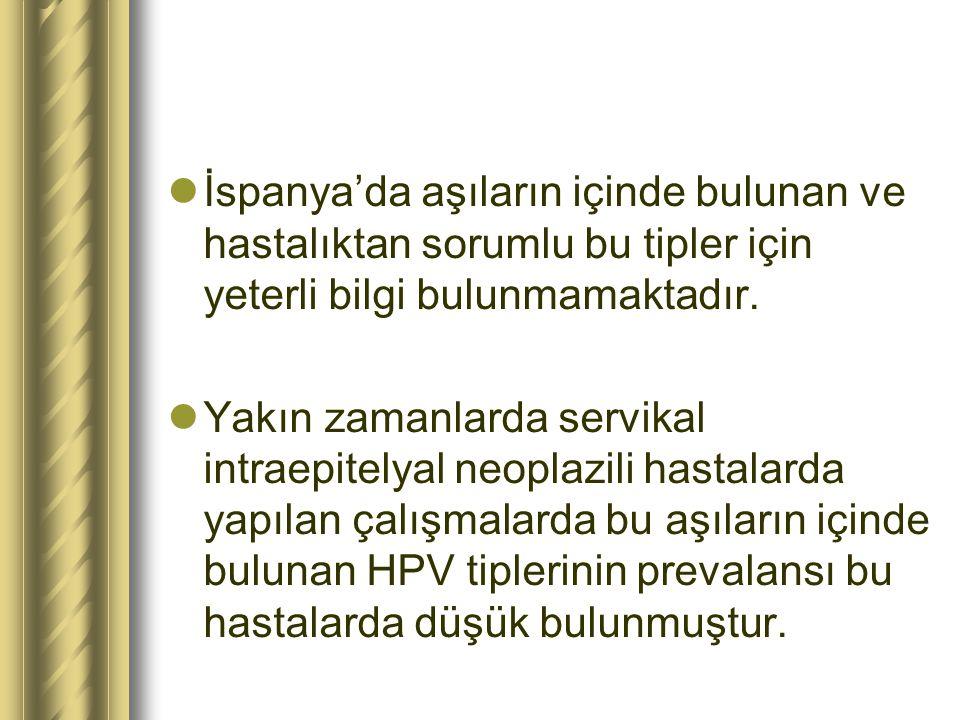 İspanya'da aşıların içinde bulunan ve hastalıktan sorumlu bu tipler için yeterli bilgi bulunmamaktadır.