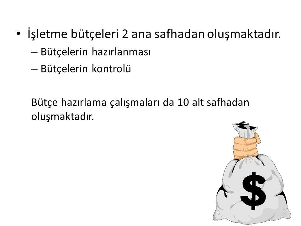 İşletme bütçeleri 2 ana safhadan oluşmaktadır.
