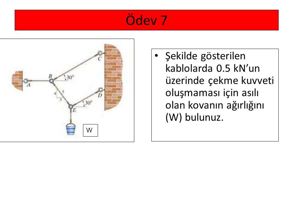 Ödev 7 Şekilde gösterilen kablolarda 0.5 kN'un üzerinde çekme kuvveti oluşmaması için asılı olan kovanın ağırlığını (W) bulunuz.