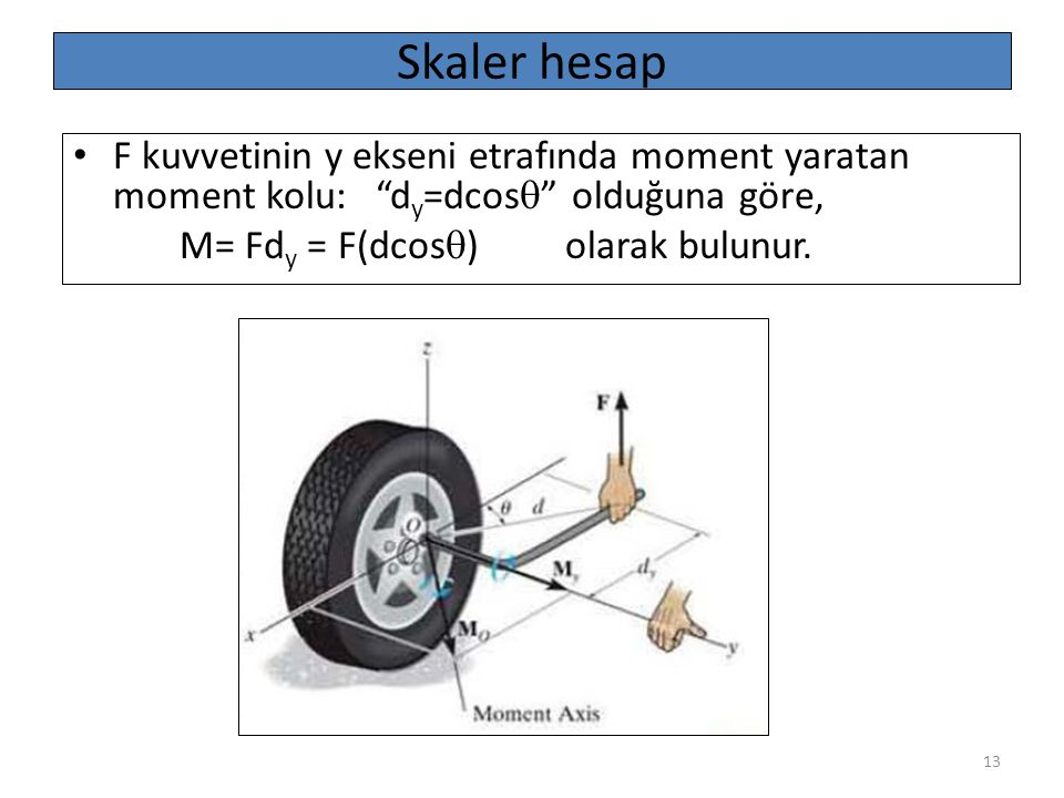 Skaler hesap F kuvvetinin y ekseni etrafında moment yaratan moment kolu: dy=dcos olduğuna göre,