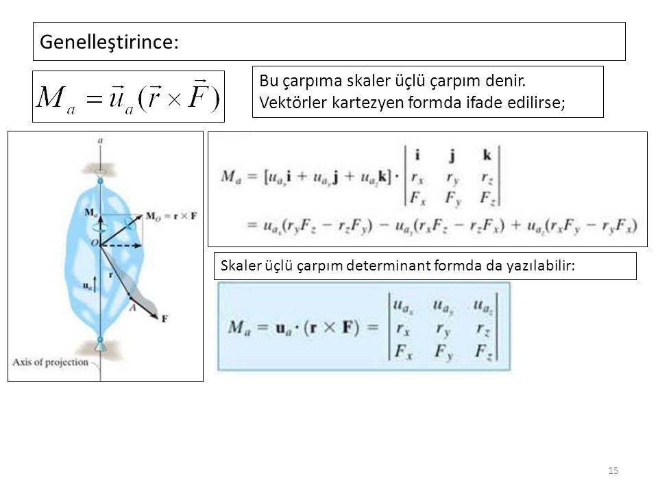 Genelleştirince: Bu çarpıma skaler üçlü çarpım denir. Vektörler kartezyen formda ifade edilirse;
