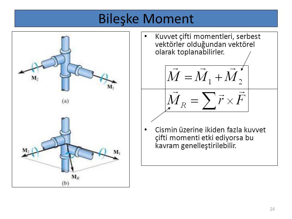 Bileşke Moment Kuvvet çifti momentleri, serbest vektörler olduğundan vektörel olarak toplanabilirler.