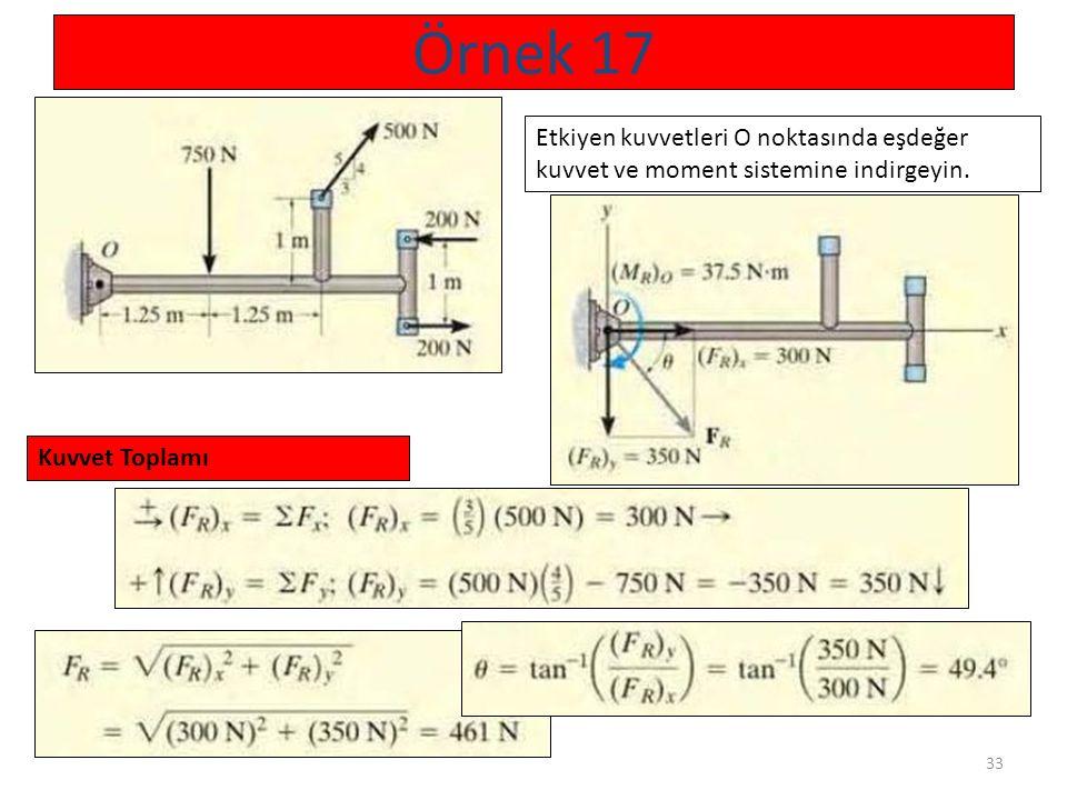 Örnek 17 Etkiyen kuvvetleri O noktasında eşdeğer kuvvet ve moment sistemine indirgeyin.