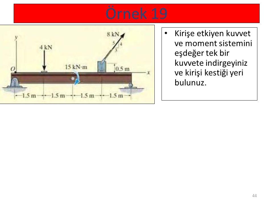 Örnek 19 Kirişe etkiyen kuvvet ve moment sistemini eşdeğer tek bir kuvvete indirgeyiniz ve kirişi kestiği yeri bulunuz.