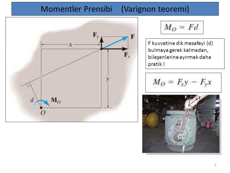 Momentler Prensibi (Varignon teoremi)