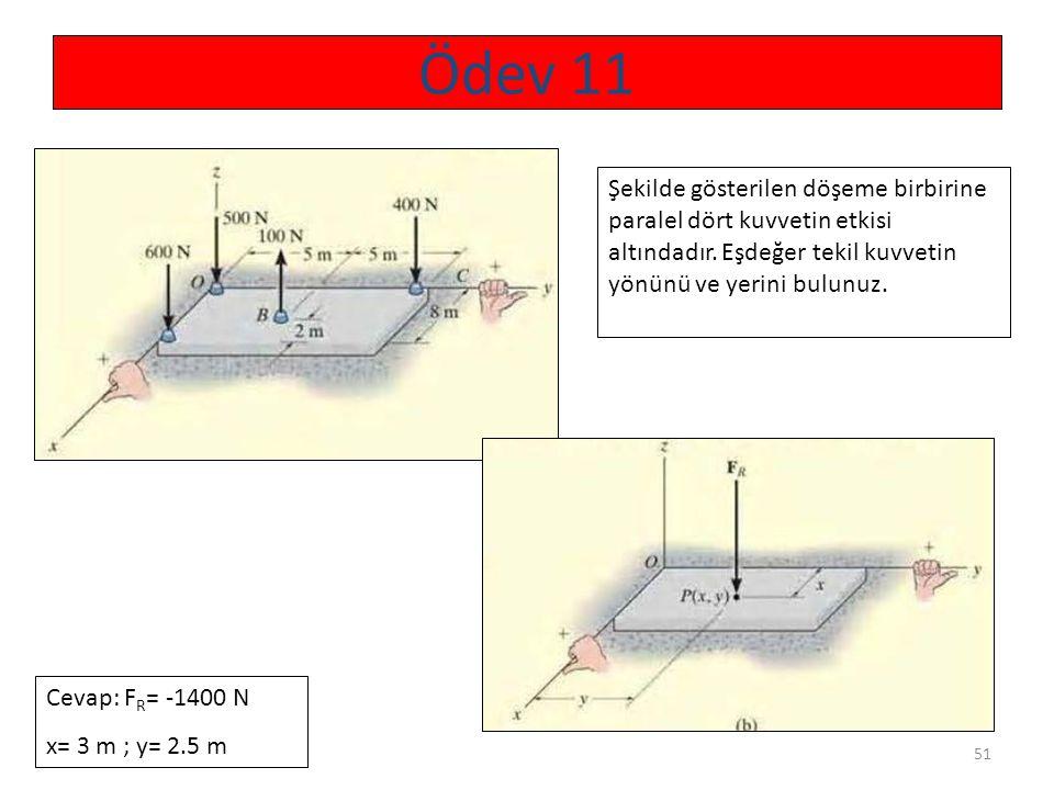 Ödev 11 Şekilde gösterilen döşeme birbirine paralel dört kuvvetin etkisi altındadır. Eşdeğer tekil kuvvetin yönünü ve yerini bulunuz.