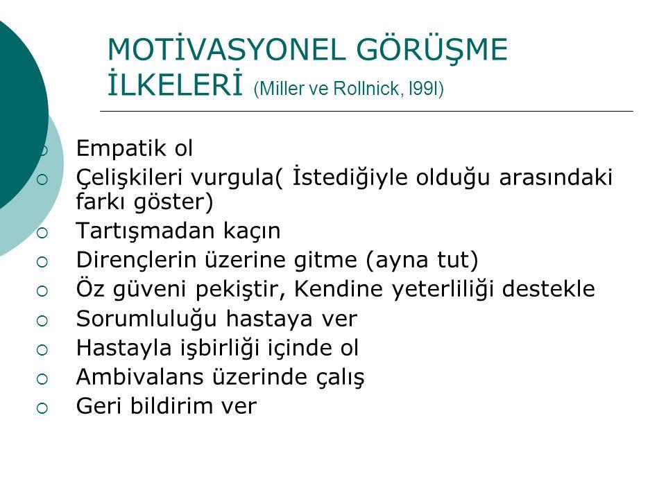 MOTİVASYONEL GÖRÜŞME İLKELERİ (Miller ve Rollnick, l99l)