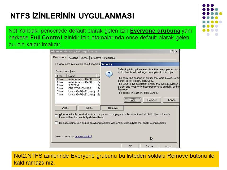 NTFS İZİNLERİNİN UYGULANMASI