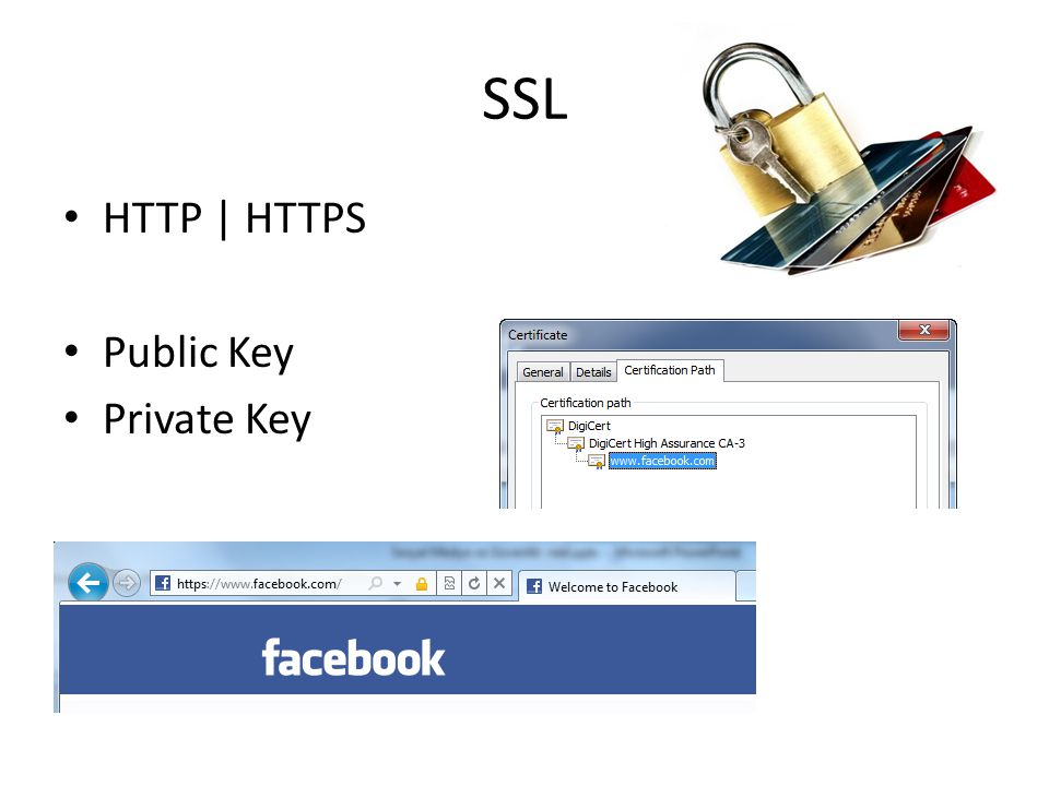 SSL HTTP | HTTPS Public Key Private Key