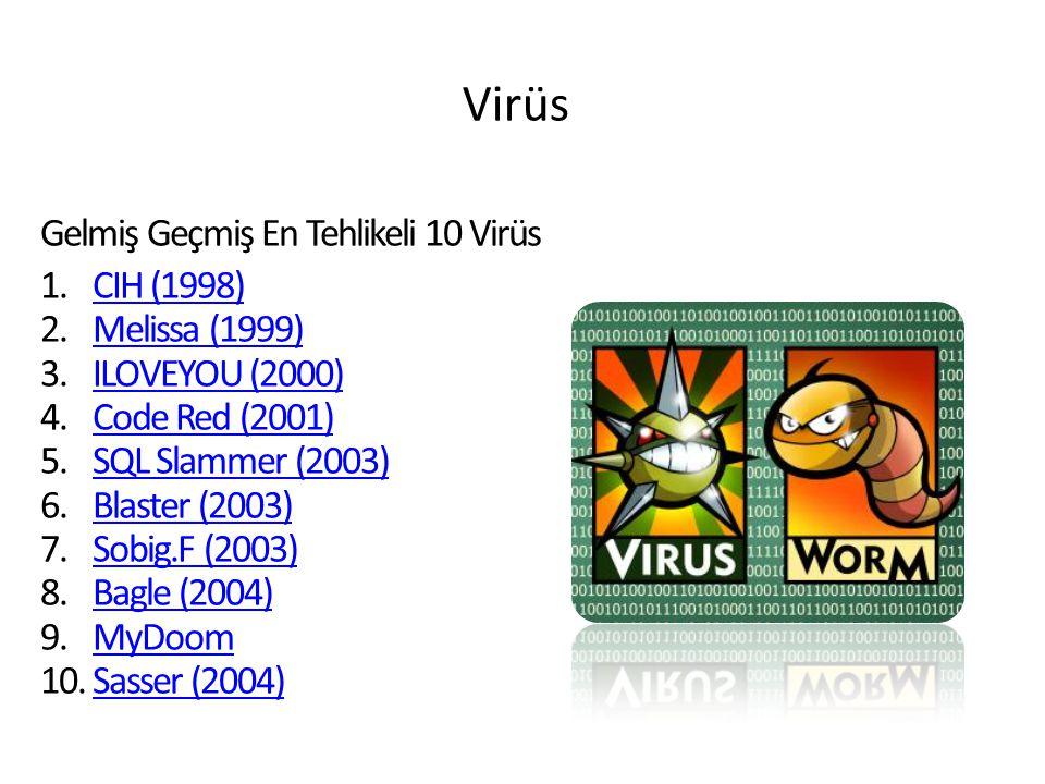 Virüs Gelmiş Geçmiş En Tehlikeli 10 Virüs CIH (1998) Melissa (1999)
