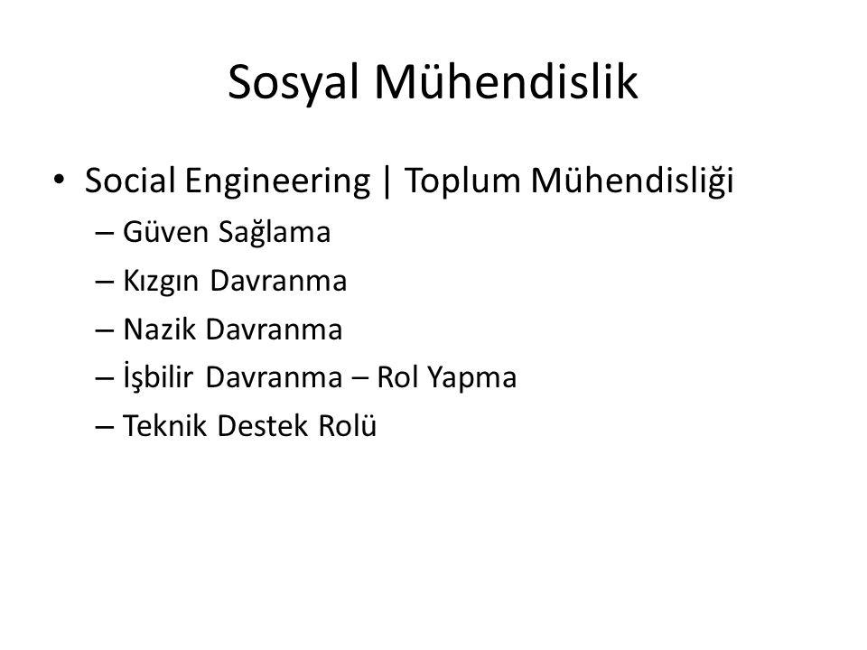 Sosyal Mühendislik Social Engineering | Toplum Mühendisliği