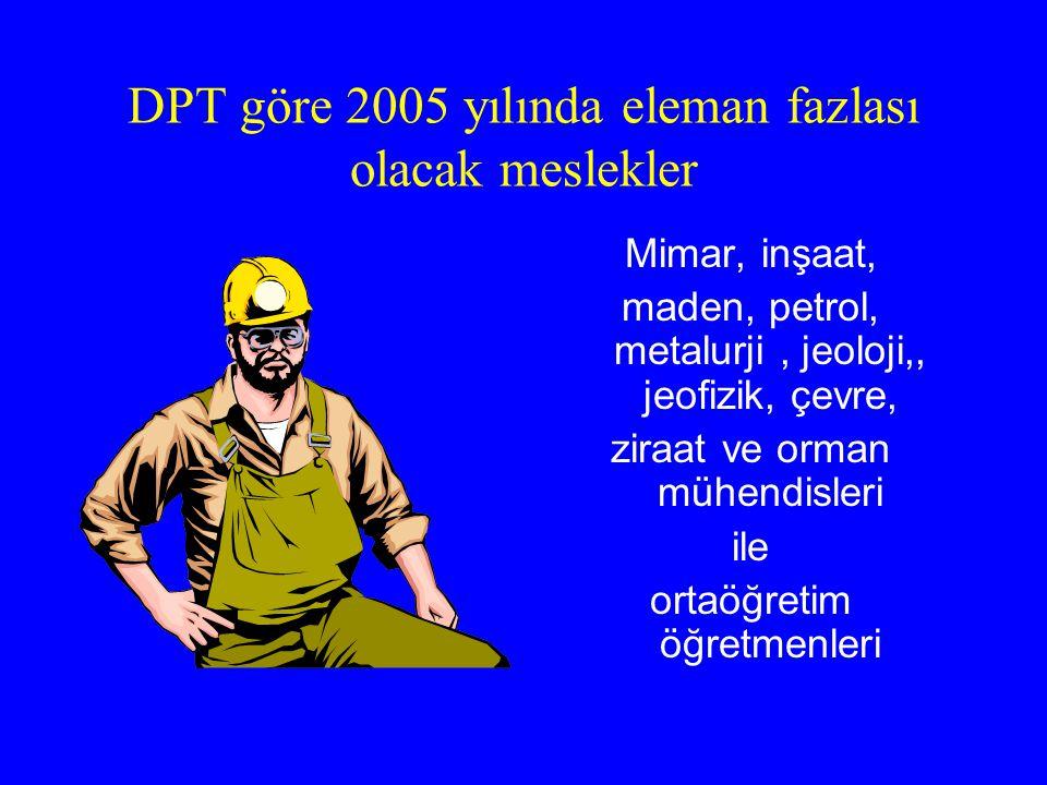 DPT göre 2005 yılında eleman fazlası olacak meslekler