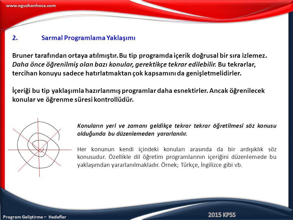 2. Sarmal Programlama Yaklaşımı