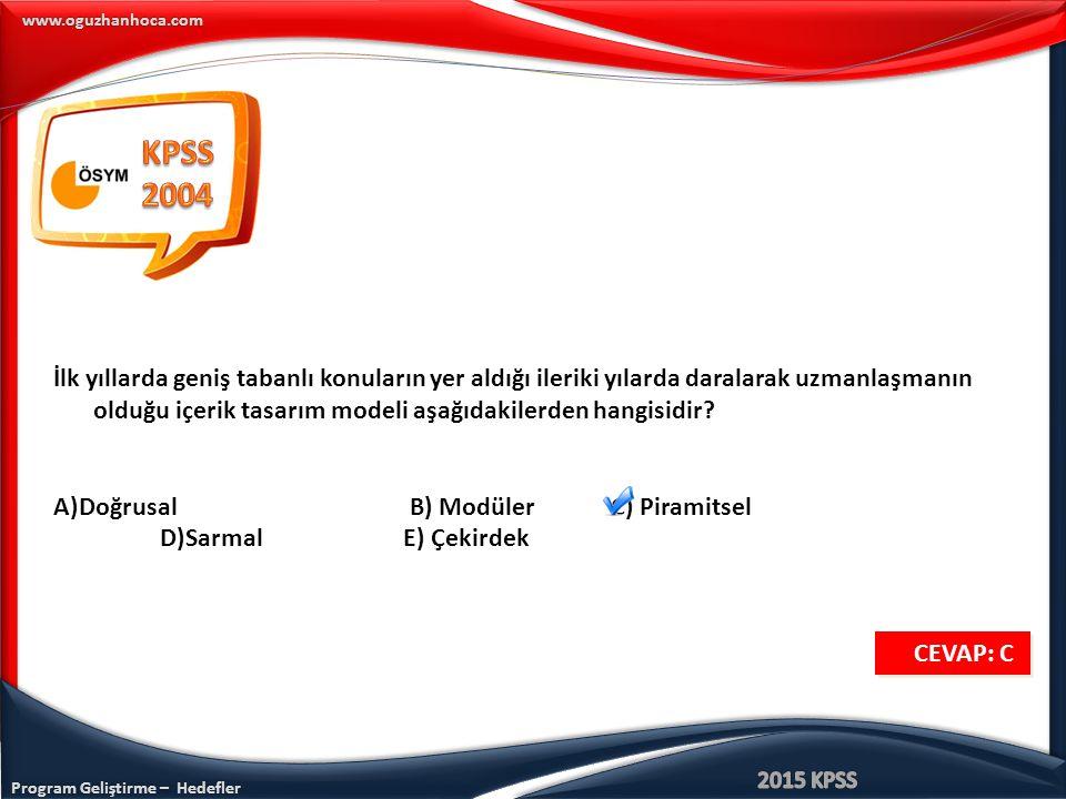 KPSS 2004.
