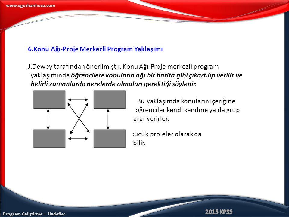 6.Konu Ağı-Proje Merkezli Program Yaklaşımı