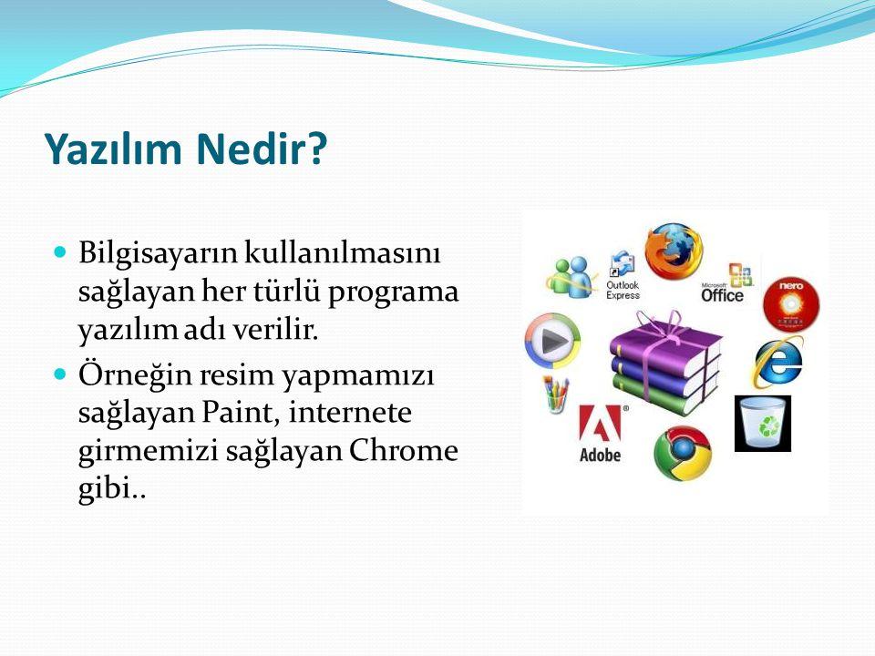 Yazılım Nedir Bilgisayarın kullanılmasını sağlayan her türlü programa yazılım adı verilir.