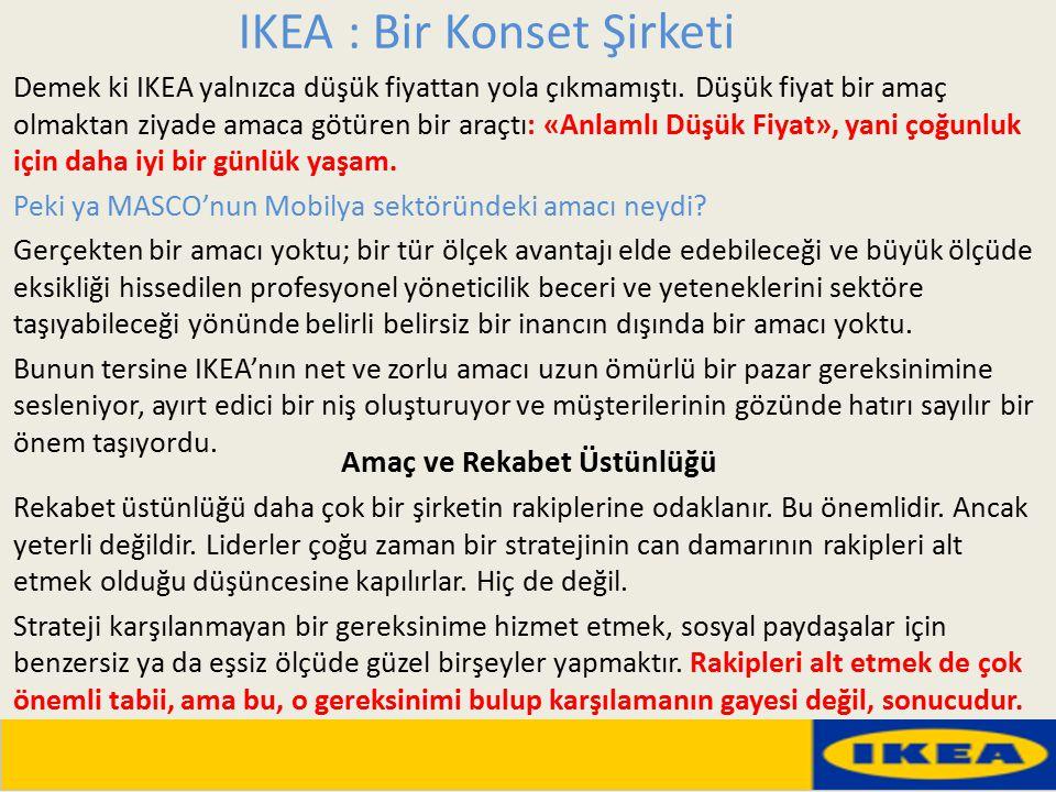 IKEA : Bir Konset Şirketi