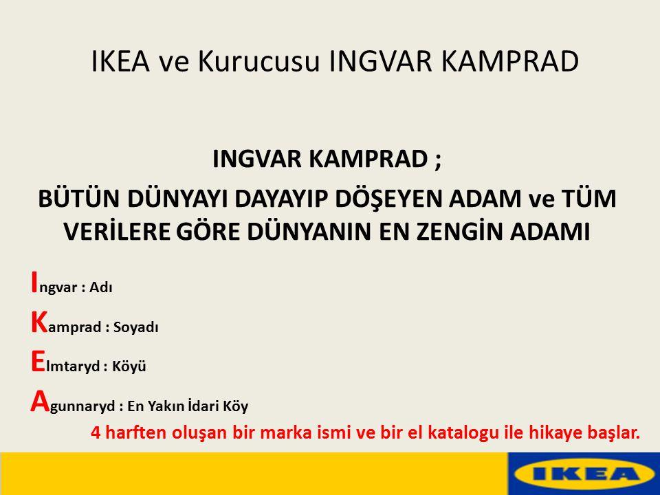 IKEA ve Kurucusu INGVAR KAMPRAD