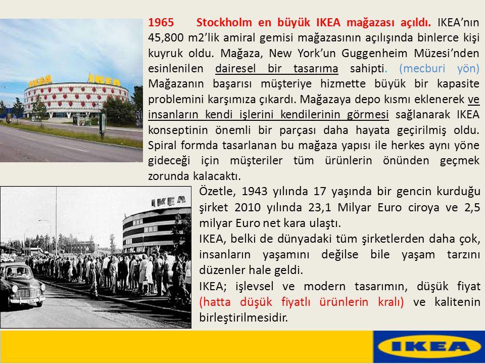 1965. Stockholm en büyük IKEA mağazası açıldı