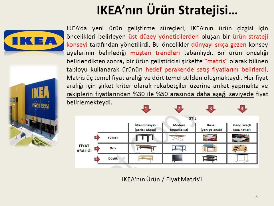 IKEA'nın Ürün Stratejisi…