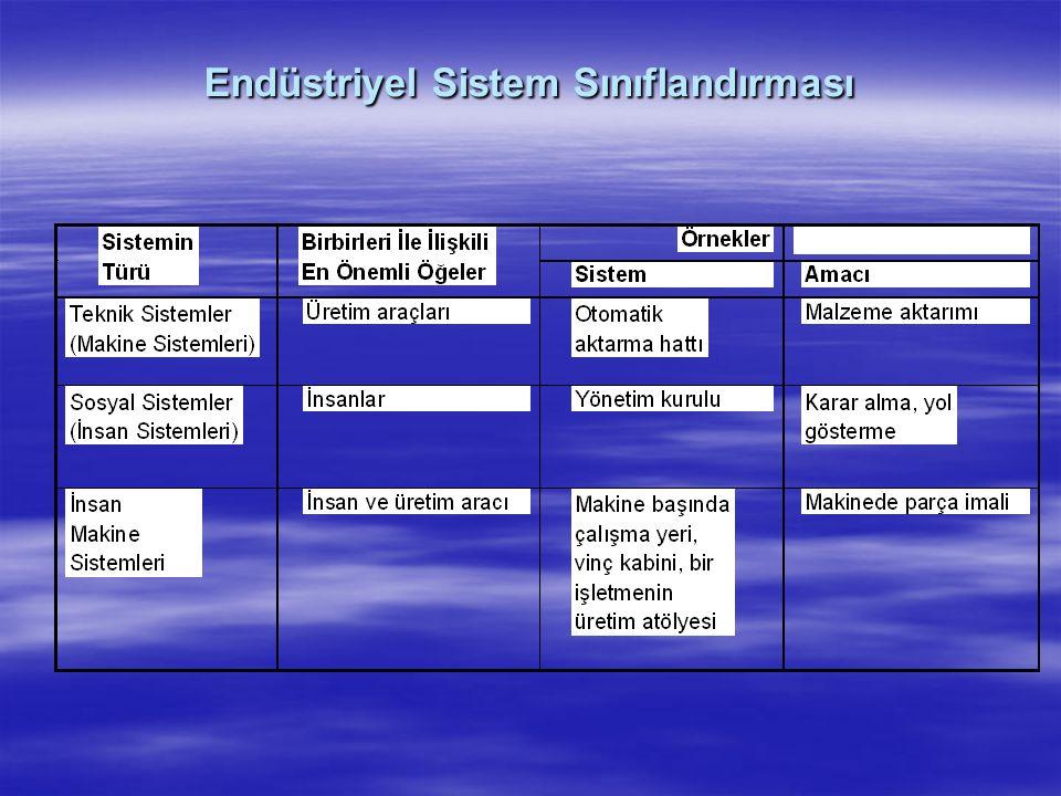 Endüstriyel Sistem Sınıflandırması