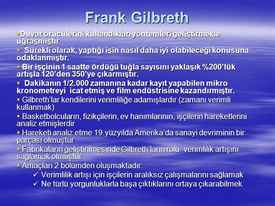 Frank Gilbreth Duvar örücülerini kullandıkları yöntemleri geliştirmekle uğraşmıştır.