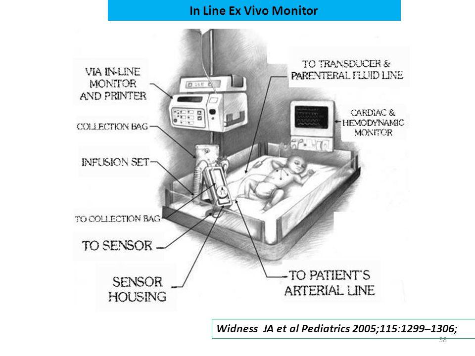 In Line Ex Vivo Monitor Pediatrics 2005: ADDA bebklerde İlk 2 haftada transfüzyon %25 azaldı.