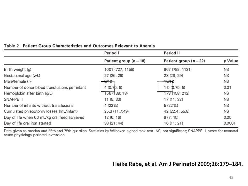 Heike Rabe, et al. Am J Perinatol 2009;26:179–184.