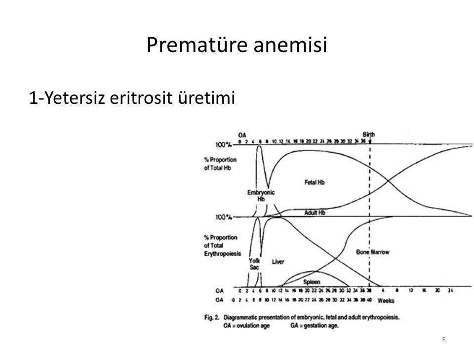 Prematüre anemisi 1-Yetersiz eritrosit üretimi