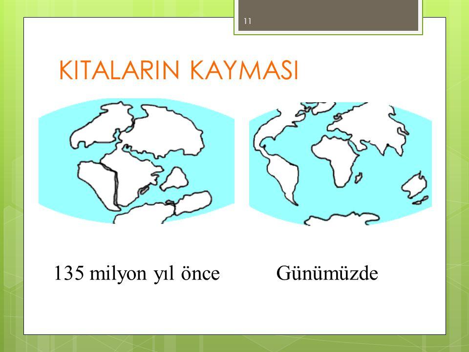 KITALARIN KAYMASI 135 milyon yıl önce Günümüzde