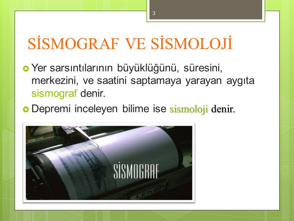 SİSMOGRAF VE SİSMOLOJİ