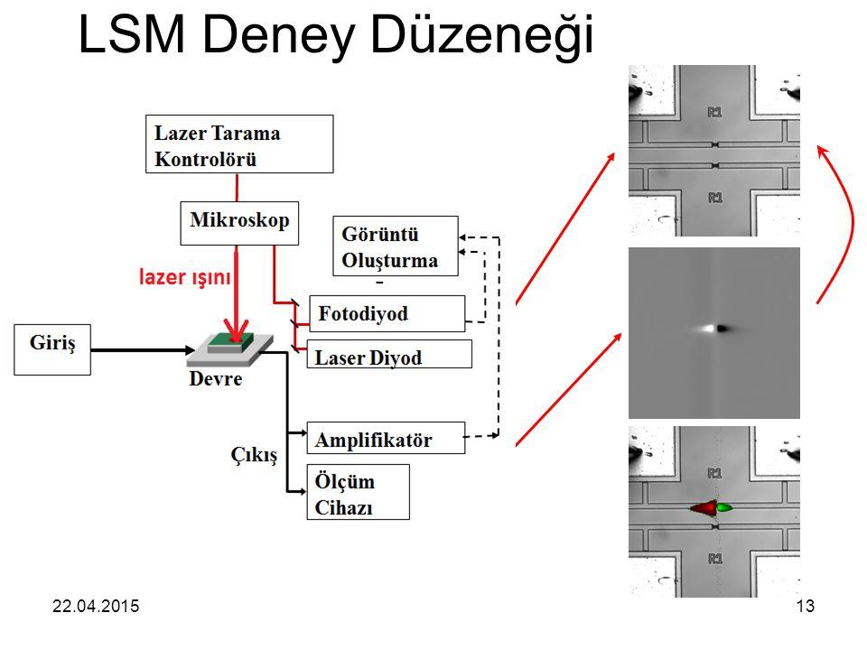 LSM Deney Düzeneği 13.04.2017