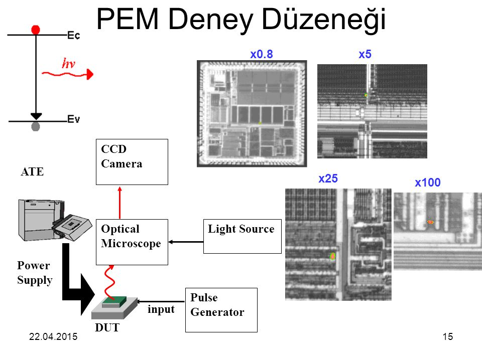 PEM Deney Düzeneği x0.8 x5 input ATE CCD Camera Optical Microscope
