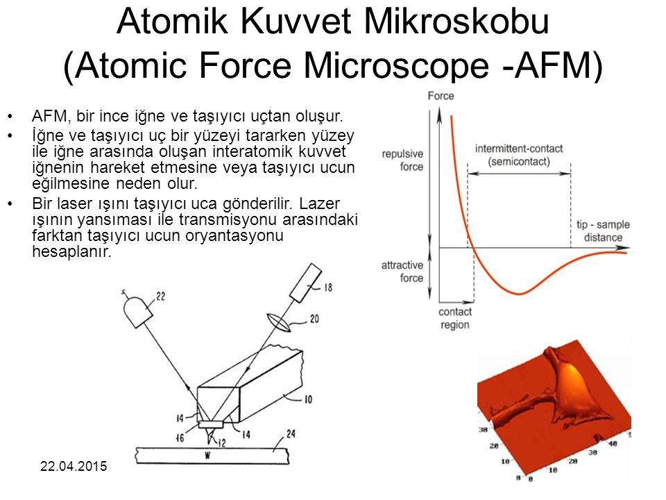 Atomik Kuvvet Mikroskobu (Atomic Force Microscope -AFM)