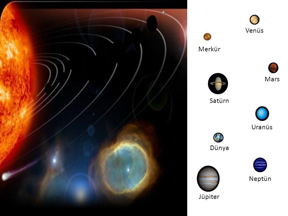 Venüs Merkür Mars Satürn Uranüs Dünya Neptün Jüpiter