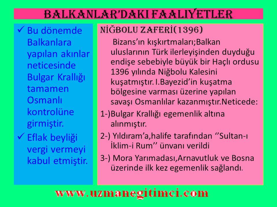 Balkanlar'daki Faaliyetler