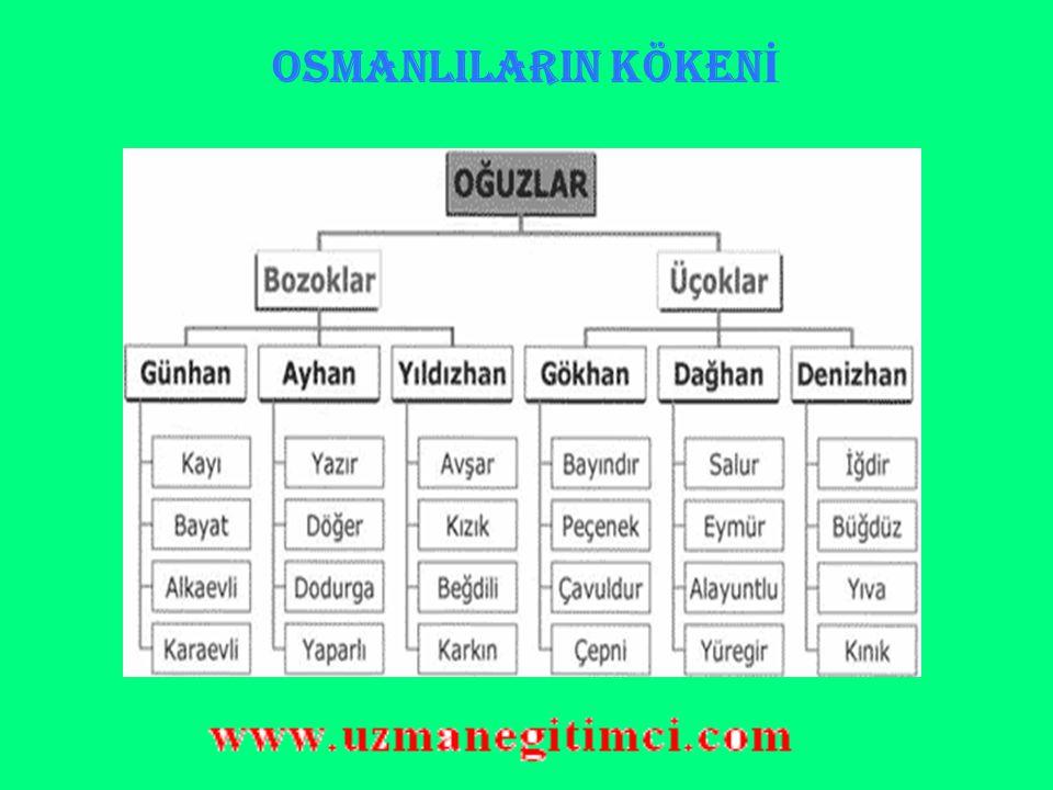 OSMANLILARIN KÖKENİ