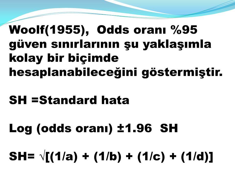 Woolf(1955), Odds oranı %95 güven sınırlarının şu yaklaşımla kolay bir biçimde hesaplanabileceğini göstermiştir.