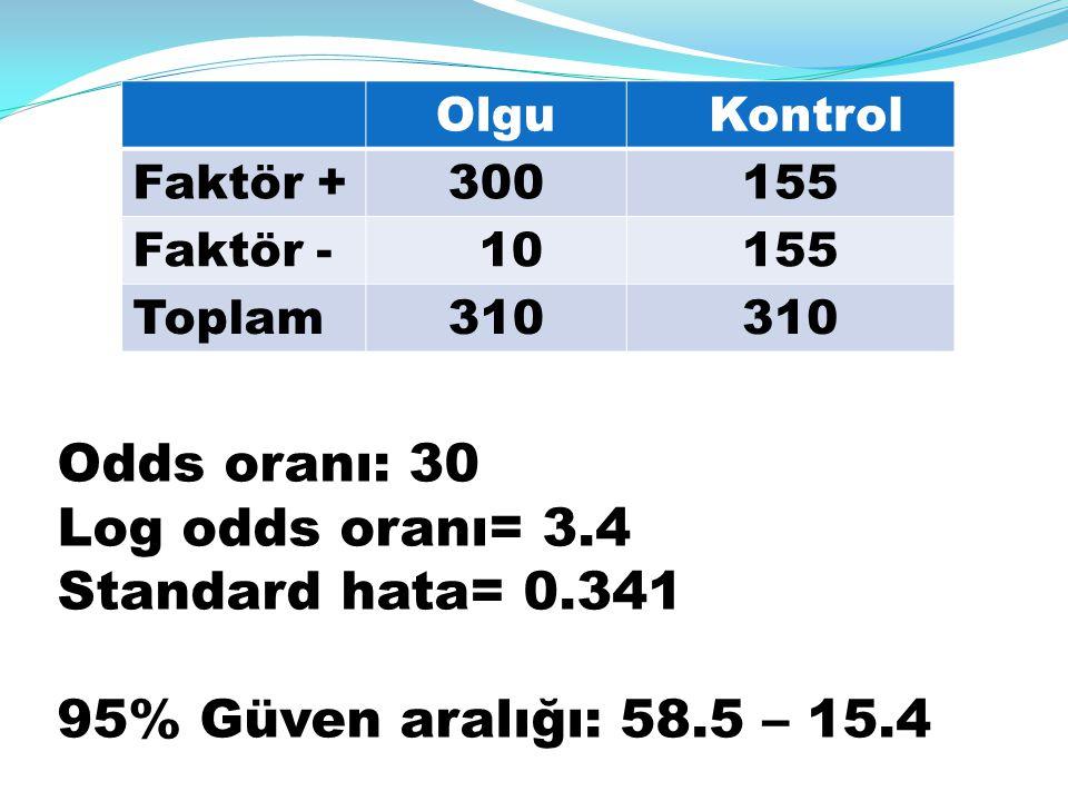 Odds oranı: 30 Log odds oranı= 3.4 Standard hata= 0.341