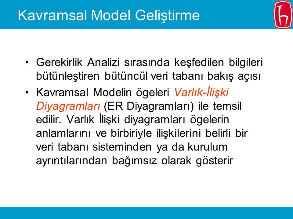 Kavramsal Model Geliştirme