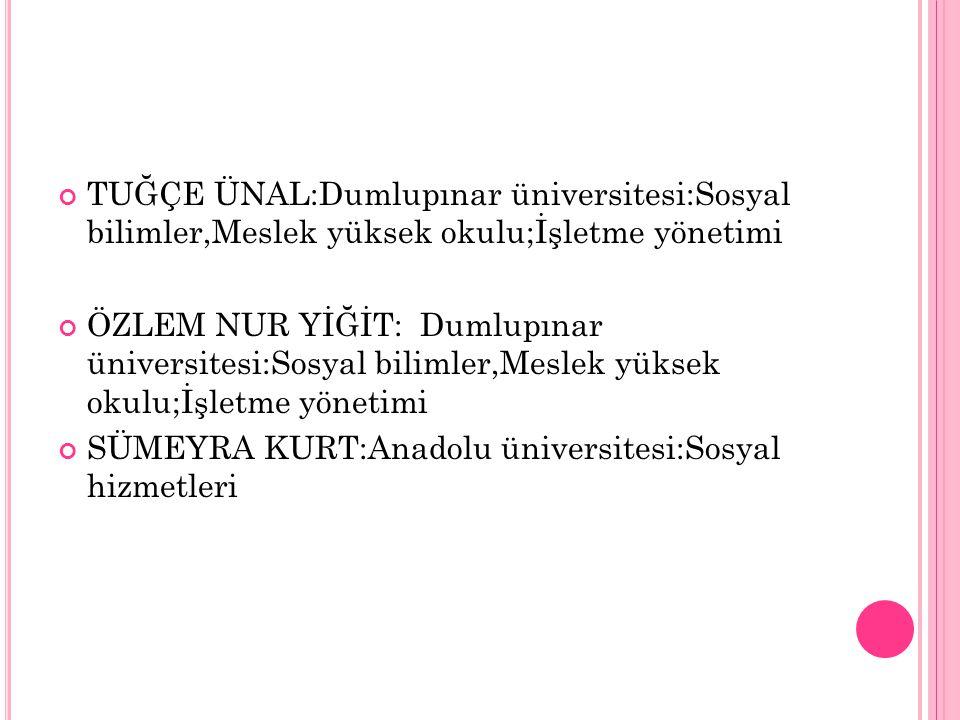TUĞÇE ÜNAL:Dumlupınar üniversitesi:Sosyal bilimler,Meslek yüksek okulu;İşletme yönetimi