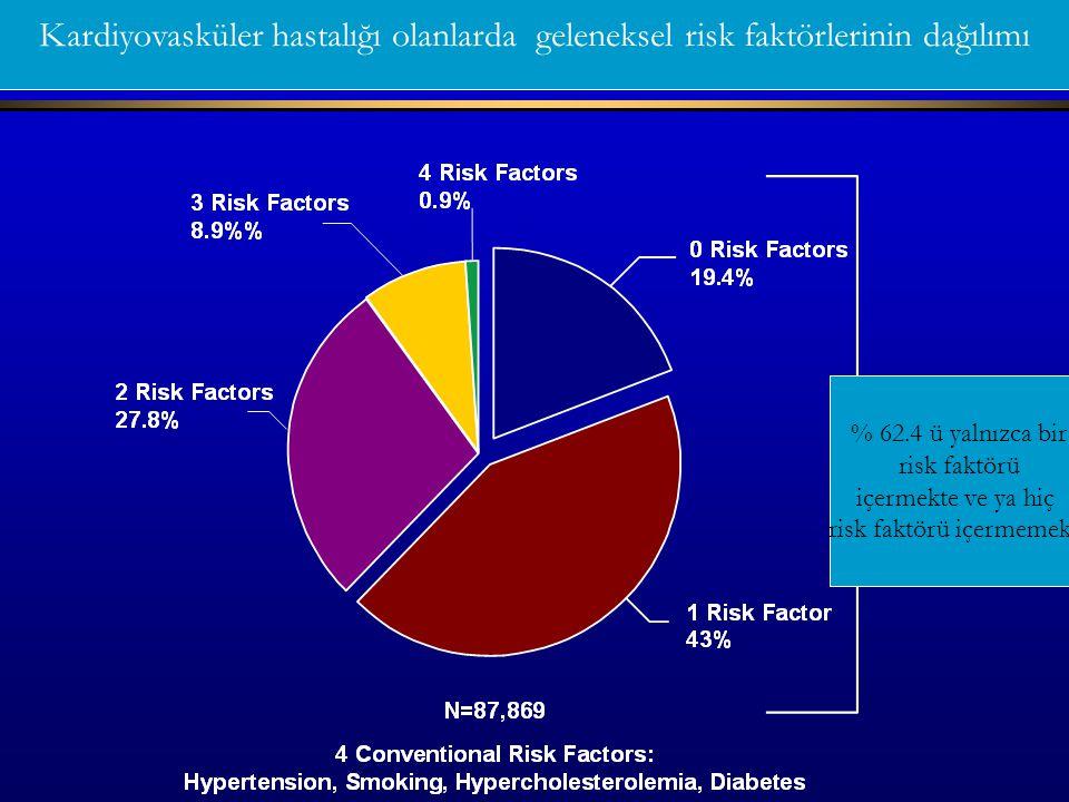 risk faktörü içermemekte