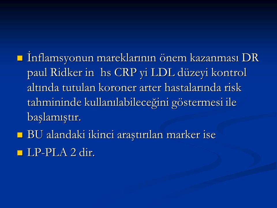 İnflamsyonun mareklarının önem kazanması DR paul Ridker in hs CRP yi LDL düzeyi kontrol altında tutulan koroner arter hastalarında risk tahmininde kullanılabileceğini göstermesi ile başlamıştır.