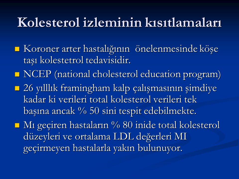 Kolesterol izleminin kısıtlamaları